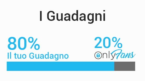 Onlyfans Guadagni